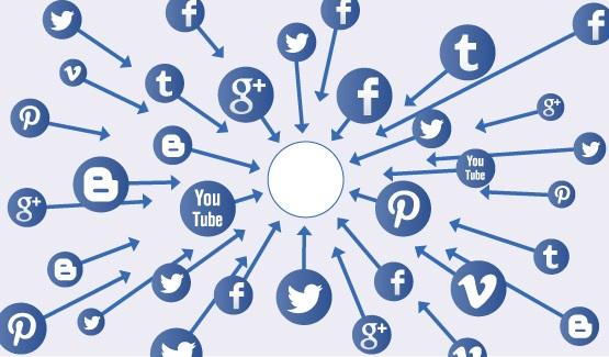 Sosyal İmleme Programı + İmleme Listesi İndir