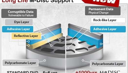 Bu Blu-Ray Disk 1000 Sene Dayanıyor!