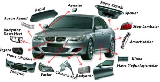 Araba Modifiye Programı